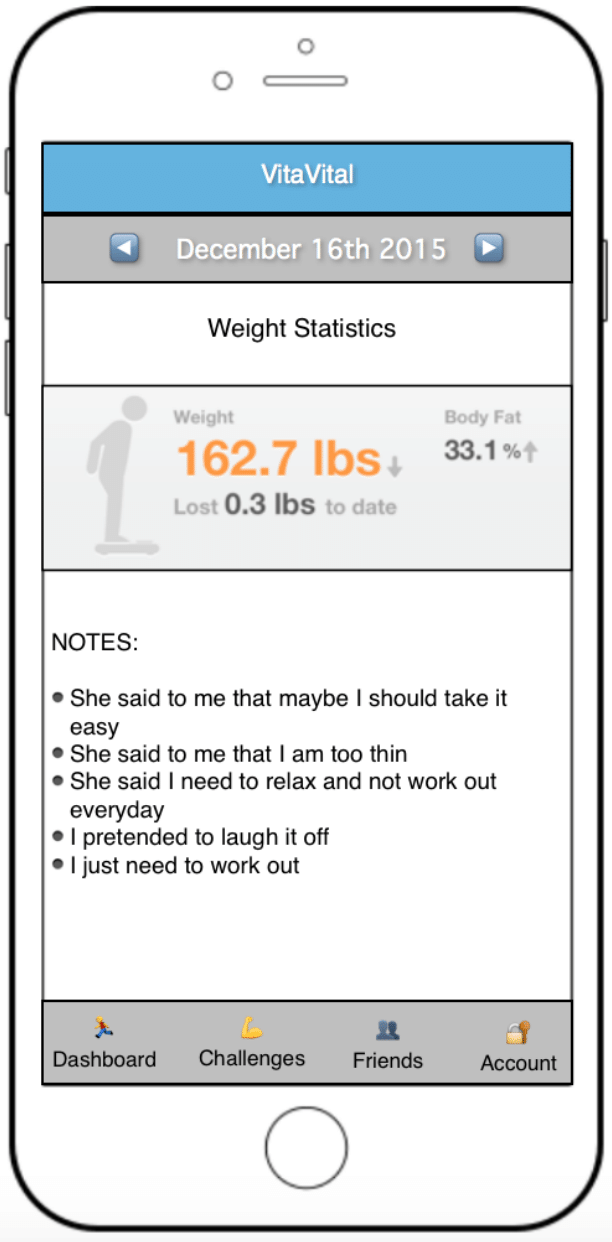 Smartphone screen depicting weight statistics and notes for December 16, 2015. Weight is marked as 162.7 lbs. Notes are: She said to me that maybe I should take it easy. She said to me that I am too thin. She said I need to relax and not work out everyday. I pretended to laugh it off. I just need to work out.