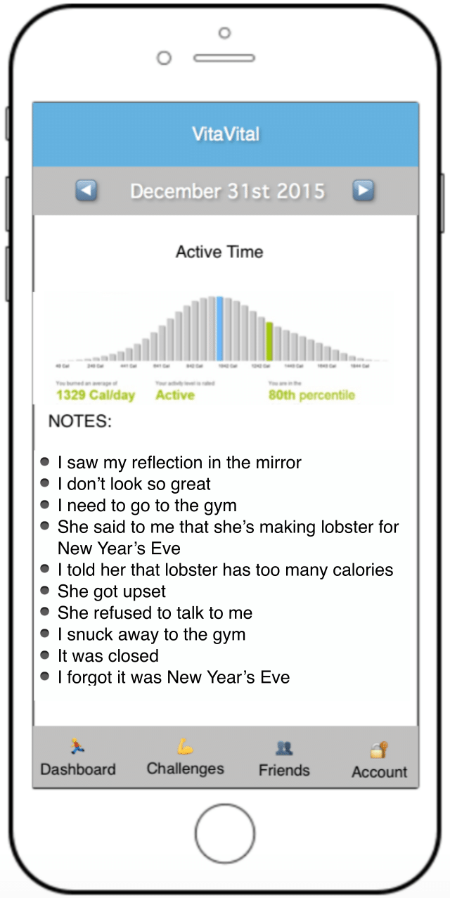 "Smartphone screen showing a bar graph titled ""Active Time"" and notes for December 31, 2015. The majority of the graph is marked as grey for ""inactive time."" Notes are: I saw my reflection in the mirror. I don't look so great. I need to go to the gym. She said to me that she's making lobster for New Year's Eve. I told her that lobster has too many calories. She got upset. She refused to talk to me. I snuck away to the gym. It was closed. I forgot it was New Year's Eve."