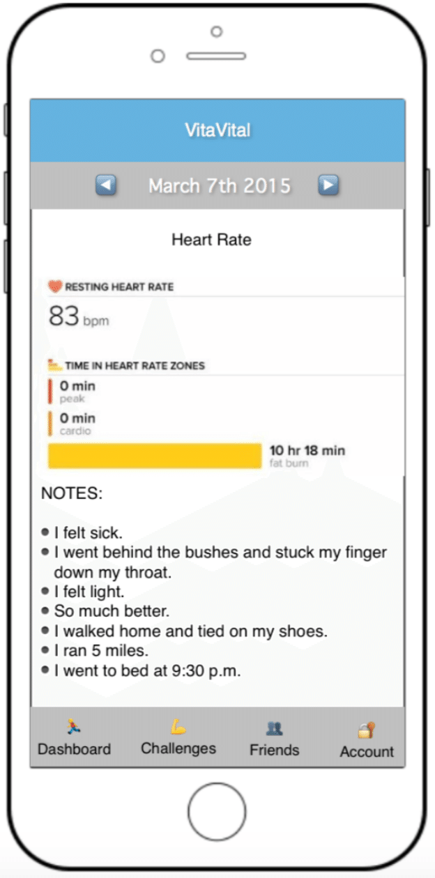 Smartphone screen showing average resting heart rate and notes for March 7, 2015. Resting heart rate is 83 beats per min. Notes are: I felt sick. I went behind the bushes and stuck my finger down my throat. I felt light. So much better. I walked home and tied on my shoes. I ran 5 miles. I went to bed at 9:30 pm.